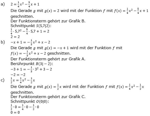 Quadratische Funktionen (Parabeln) der Funktionsklassen. Lösungen zum Aufgabensatz 04 Blatt 1/4 Grundlagen Bild 1 /© by www.fit-in-mathe-online.de