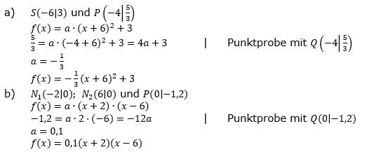 Quadratische Funktionen (Parabeln) der Funktionsklassen. Lösungen zum Aufgabensatz 10 Blatt 1/4 Grundlagen Bild 1 /© by www.fit-in-mathe-online.de
