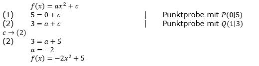 Quadratische Funktionen (Parabeln) der Funktionsklassen. Lösungen zum Aufgabensatz 12 Blatt 1/4 Grundlagen Bild 1 /© by www.fit-in-mathe-online.de