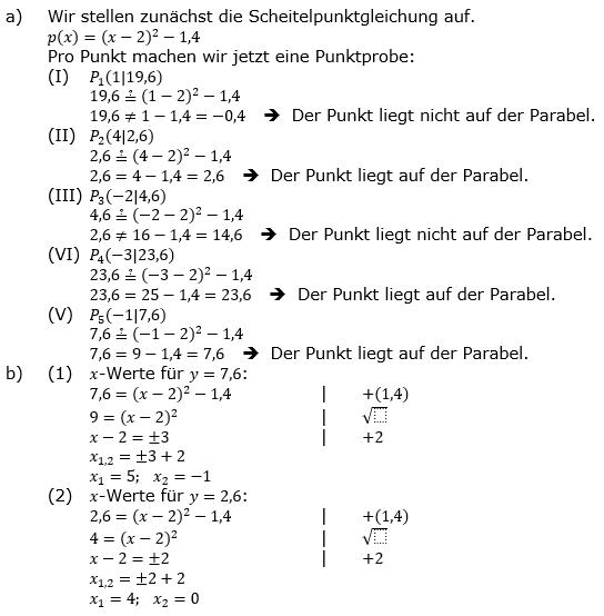 Quadratische Funktionen (Parabeln) der Funktionsklassen. Lösungen zum Aufgabensatz 13 Blatt 1/4 Grundlagen Bild 1 /© by www.fit-in-mathe-online.de