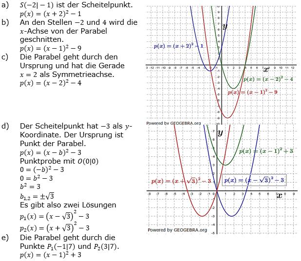 Quadratische Funktionen (Parabeln) der Funktionsklassen. Lösungen zum Aufgabensatz 14 Blatt 1/4 Grundlagen Bild 1 /© by www.fit-in-mathe-online.de