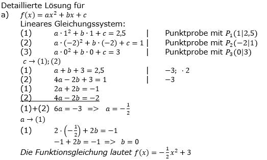 Quadratische Funktionen der Funktionsklassen. Lösungen zum Aufgabensatz 01 Blatt 2/1 Fortgeschritten Bild 1 /© by www.fit-in-mathe-online.de