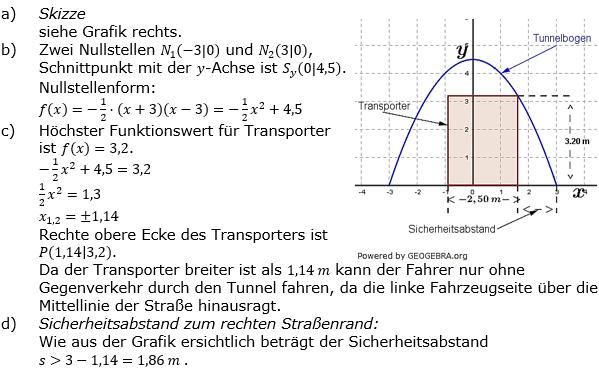 Quadratische Funktionen der Funktionsklassen. Lösungen zum Aufgabensatz 03 Blatt 2/1 Fortgeschritten Bild 1 /© by www.fit-in-mathe-online.de