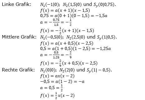 Quadratische Funktionen der Funktionsklassen. Lösungen zum Aufgabensatz 04 Blatt 2/1 Fortgeschritten Bild 1 /© by www.fit-in-mathe-online.de