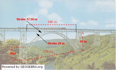 Die höchste Eisenbahnbrücke in Deutschland ist die Münstener Brücke über die Wupper (bei Wuppertal). (Grafik A210801 im Aufgabensatz 8 Blatt 2/1 Fortgeschritten zu quadratischen Funktionen (Parabeln) in den Funktionsklassen) /© by www.fit-in-mathe-online.de)
