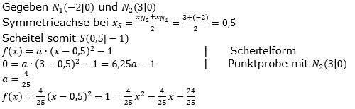 Quadratische Funktionen der Funktionsklassen. Lösungen zum Aufgabensatz 10 Blatt 2/1 Fortgeschritten Bild 1 /© by www.fit-in-mathe-online.de