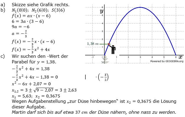 Quadratische Funktionen der Funktionsklassen. Lösungen zum Aufgabensatz 01 Blatt 2/2 Fortgeschritten Bild 1 /© by www.fit-in-mathe-online.de