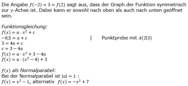 Quadratische Funktionen der Funktionsklassen. Lösungen zum Aufgabensatz 04 Blatt 2/2 Fortgeschritten Bild 1 /© by www.fit-in-mathe-online.de
