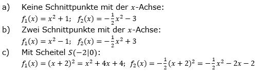 Quadratische Funktionen der Funktionsklassen. Lösungen zum Aufgabensatz 08 Blatt 2/2 Fortgeschritten Bild 1 /© by www.fit-in-mathe-online.de