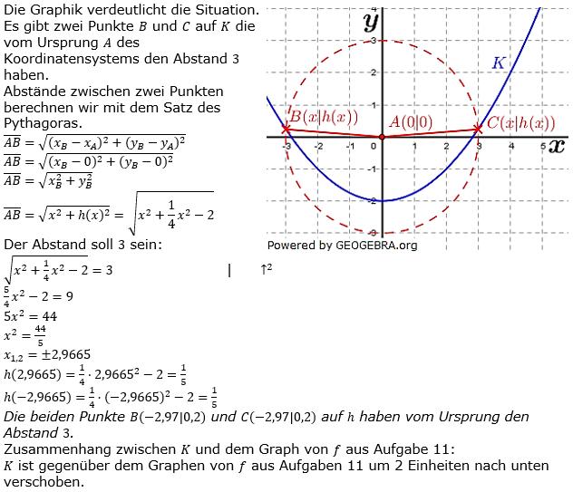 Quadratische Funktionen der Funktionsklassen. Lösungen zum Aufgabensatz 12 Blatt 2/2 Fortgeschritten Bild 1 /© by www.fit-in-mathe-online.de