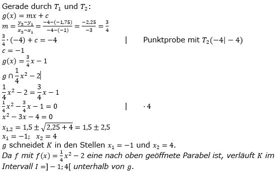 Quadratische Funktionen der Funktionsklassen. Lösungen zum Aufgabensatz 13 Blatt 2/2 Fortgeschritten Bild 1 /© by www.fit-in-mathe-online.de