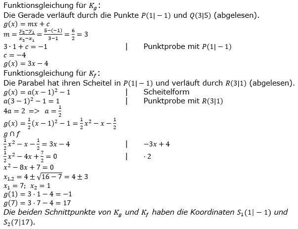 Quadratische Funktionen der Funktionsklassen. Lösungen zum Aufgabensatz 14 Blatt 2/2 Fortgeschritten Bild 1 /© by www.fit-in-mathe-online.de