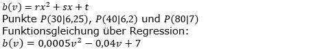 Quadratische Funktionen der Funktionsklassen. Lösungen zum Aufgabensatz 08 Blatt 3/1 Expert Bild 1 /© by www.fit-in-mathe-online.de