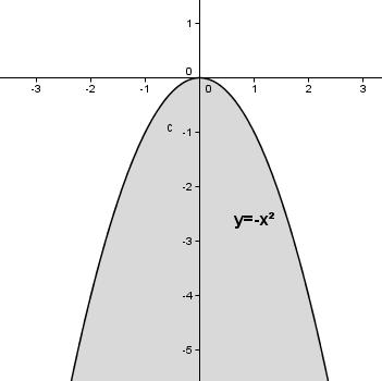 Auswirkung des Parameters a auf das Schaubild der quadfratischen Funktion für a = 1. (Grafik W0006 im WIKI zu quadratischen Funktionen in den Funktionsklassen) /© by www.fit-in-mathe-online.de)