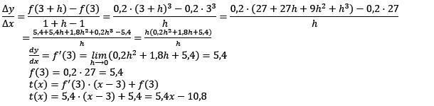 Vom Differenzenquotienten zur Ableitung Lösungen zum Aufgabensatz 10 Blatt 1/3 Grundlagen Bild 1/© by www.fit-in-mathe-online.de