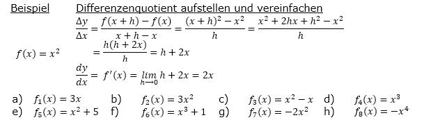 Berechne wie im Beispiel mit Hilfe des Differenzenquotienten die Ableitung der Funktion f. (Grafik A220101 im Aufgabensatz 1 Blatt 2/2 Fortgeschritten zu Differenzenquotient zur Ableitung/© by www.fit-in-mathe-online.de)
