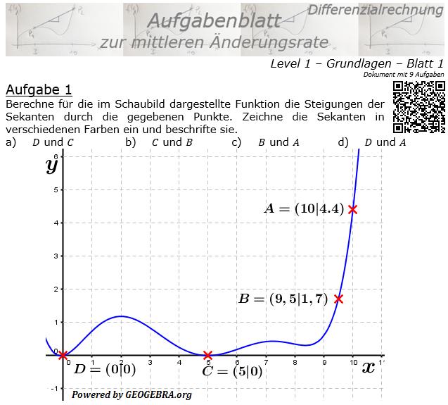 Mittlere Änderungsrate Aufgabenblatt 1/1 / © by Fit-in-Mathe-Online.de