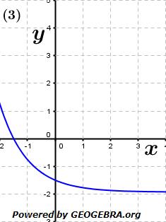 Grafik A120203 im Aufgabensatz 2 Blatt 1/2 Grundlagen zur mittleren Änderungsrate /© by www.fit-in-mathe-online.de