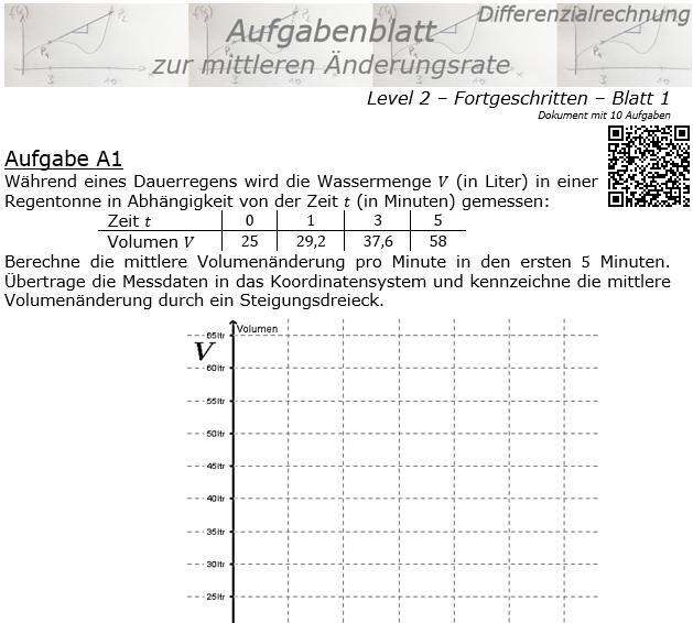 Mittlere Änderungsrate Aufgabenblatt 2/1 / © by Fit-in-Mathe-Online.de