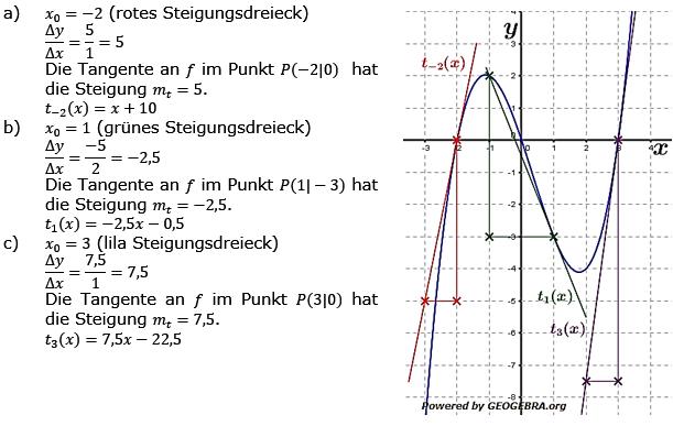 Momentane änderungsrate Berechnen : momentane nderungsrate 1 1 aufgaben fit in mathe online ~ Themetempest.com Abrechnung