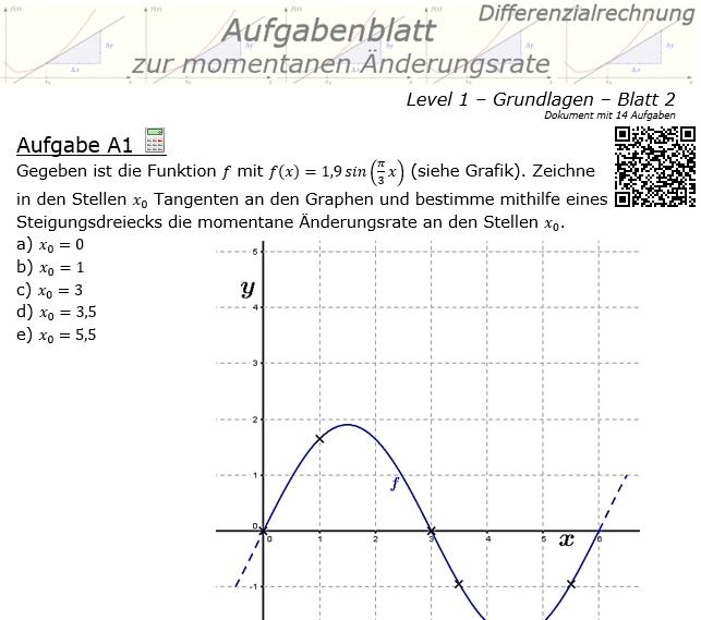 Momentane Änderungsrate Aufgabenblatt 1/2 / © by Fit-in-Mathe-Online.de