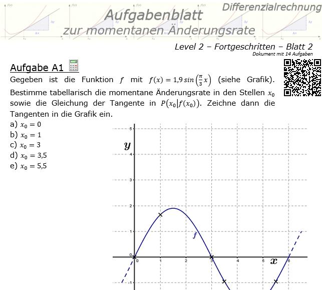 Momentane Änderungsrate Aufgabenblatt 2/2 / © by Fit-in-Mathe-Online.de