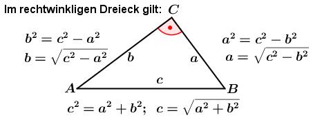 Graphik zum Satz des Pythagoras/© by www.fit-in-mathe-online.de