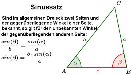 Graphik zur Sinussatz-Regel/© by www.fit-in-mathe-online.de