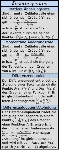 Erläuterung der verschiedenen Änderungsraten/© by www.fit-in-mathe-online.de