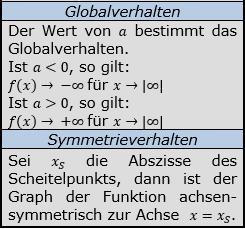 Formeln zu quadratischen Funktionen Teil 2/© by www.fit-in-mathe-online.de