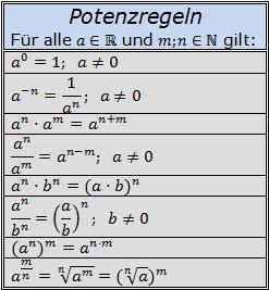 Alle Potenzregeln im Überblick/© by www.fit-in-mathe-online.de