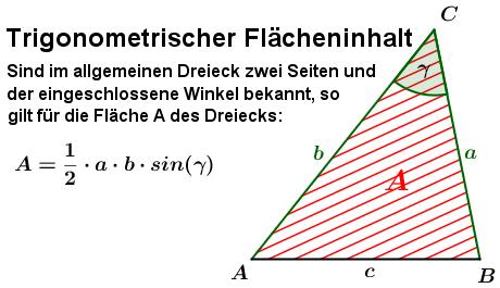 Graphik zur Regel des trigonometrischen Flächeninhalts/© by www.fit-in-mathe-online.de