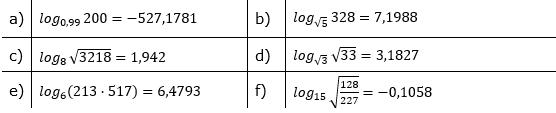 Logarithmenberechnung Lösung Aufgabensatz 3 Blatt 02 © by www.fit-in-mathe-online.de