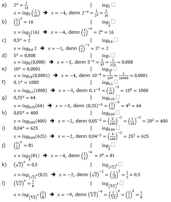 Logarithmus einer Zahl Fortgeschritten Lösungen zum Aufgabensatz 2 Blatt 01 © by www.fit-in-mathe-online.de