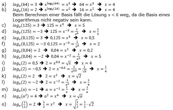 Logarithmus einer Zahl Fortgeschritten Lösungen zum Aufgabensatz 1 Blatt 03 © by www.fit-in-mathe-online.de