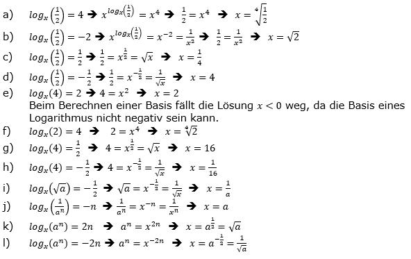 Logarithmus einer Zahl Fortgeschritten Lösungen zum Aufgabensatz 2 Blatt 03 © by www.fit-in-mathe-online.de