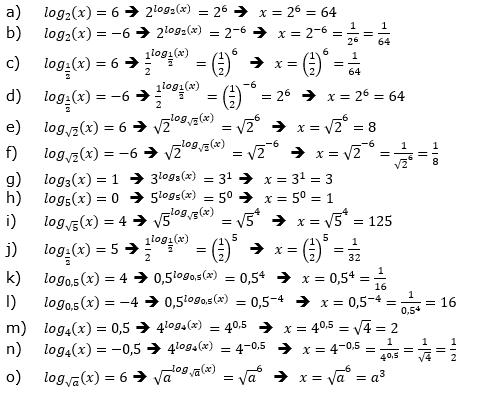 Logarithmus einer Zahl Fortgeschritten Lösungen zum Aufgabensatz 3 Blatt 03 © by www.fit-in-mathe-online.de
