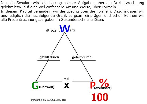 In der Prozentrechnung unterscheidet man drei Begriffe.  (Grafik WALL0003 in den WIKIs zur Prozentrechnung) /© by www.fit-in-mathe-online.de)