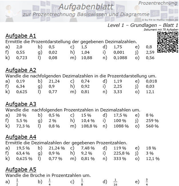 Prozentrechnung Basiswissen Aufgabenblatt 1/1 / © by Fit-in-Mathe-Online.de