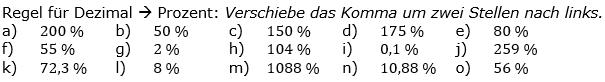 Prozentrechnung allgemein Lösungen zum Aufgabensatz 1 Blatt 1/1 Grundlagen Bild 1/© by www.fit-in-mathe-online.de