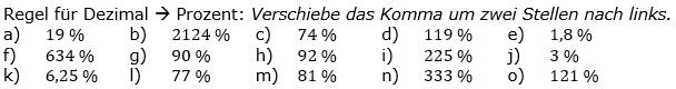 Prozentrechnung allgemein Lösungen zum Aufgabensatz 2 Blatt 1/1 Grundlagen Bild 1/© by www.fit-in-mathe-online.de