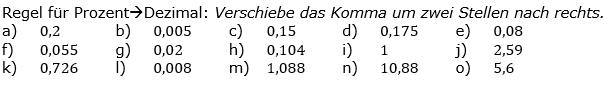 Prozentrechnung allgemein Lösungen zum Aufgabensatz 3 Blatt 1/1 Grundlagen Bild 1/© by www.fit-in-mathe-online.de