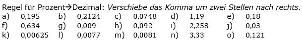 Prozentrechnung allgemein Lösungen zum Aufgabensatz 4 Blatt 1/1 Grundlagen Bild 1/© by www.fit-in-mathe-online.de