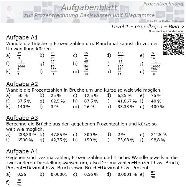 Prozentrechnung Basiswissen Aufgabenblatt 1/2 / © by Fit-in-Mathe-Online.de