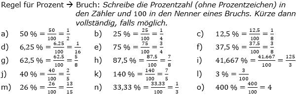 Prozentrechnung allgemein Lösungen zum Aufgabensatz 2 Blatt 1/2 Grundlagen Bild 1/© by www.fit-in-mathe-online.de