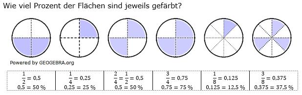 Prozentrechnung Basiswissen Lösungen zum Aufgabensatz 3 Blatt 2/1 Fortgeschritten Bild 1/© by www.fit-in-mathe-online.de