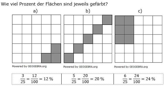Prozentrechnung Basiswissen Lösungen zum Aufgabensatz 5 Blatt 2/1 Fortgeschritten Bild 1/© by www.fit-in-mathe-online.de