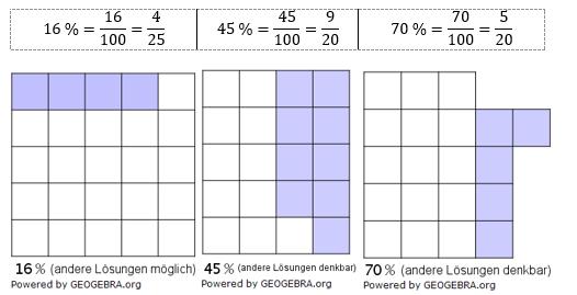 Prozentrechnung Basiswissen Lösungen zum Aufgabensatz 6 Blatt 2/1 Fortgeschritten Bild 1/© by www.fit-in-mathe-online.de