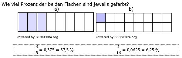 Prozentrechnung Basiswissen Lösungen zum Aufgabensatz 7 Blatt 2/1 Fortgeschritten Bild 1/© by www.fit-in-mathe-online.de