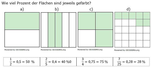 Prozentrechnung Basiswissen Lösungen zum Aufgabensatz 8 Blatt 2/1 Fortgeschritten Bild 1/© by www.fit-in-mathe-online.de